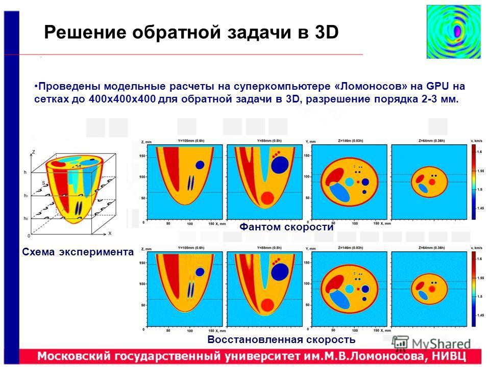 Решение обратной задачи в 3D Проведены модельные расчеты на суперкомпьютере «Ломоносов» на GPU на сетках до 400х400х400 для обратной задачи в 3D, разрешение порядка 2-3 мм. Восстановленная скорость Фантом скорости Схема эксперимента