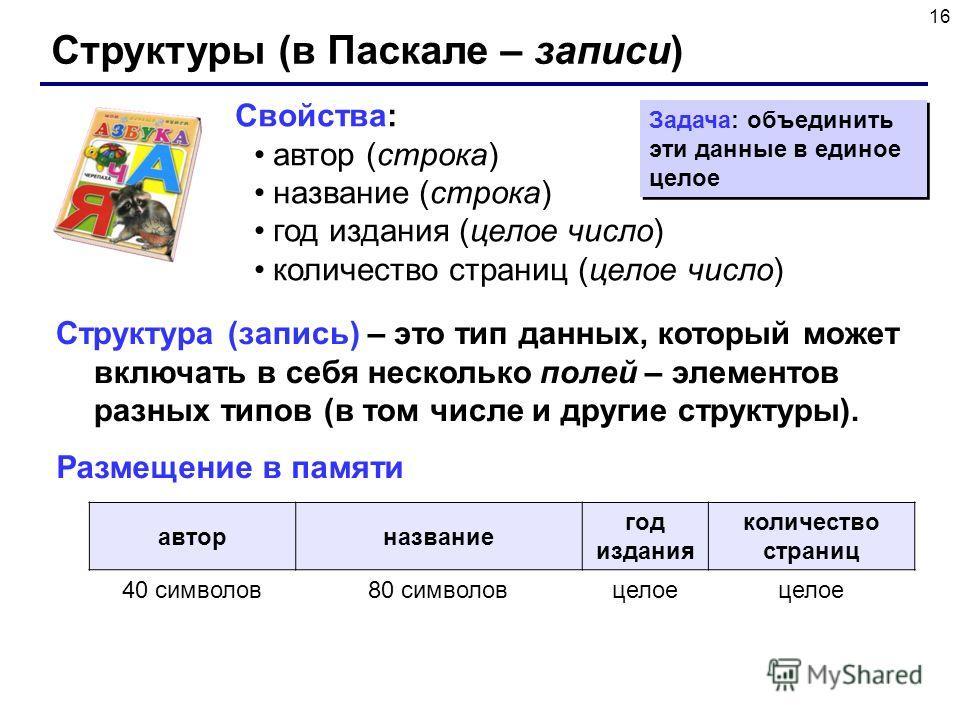16 Структуры (в Паскале – записи) Структура (запись) – это тип данных, который может включать в себя несколько полей – элементов разных типов (в том числе и другие структуры). Свойства: автор (строка) название (строка) год издания (целое число) колич