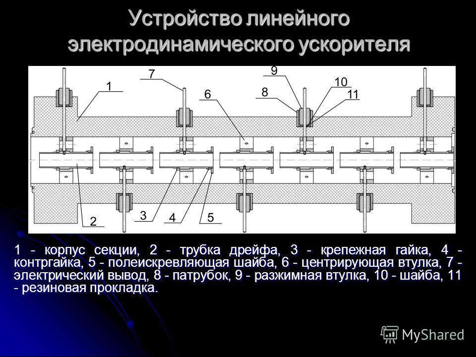 Устройство линейного электродинамического ускорителя 1 - корпус секции, 2 - трубка дрейфа, 3 - крепежная гайка, 4 - контргайка, 5 - полеискревляющая шайба, 6 - центрирующая втулка, 7 - электрический вывод, 8 - патрубок, 9 - разжимная втулка, 10 - шай