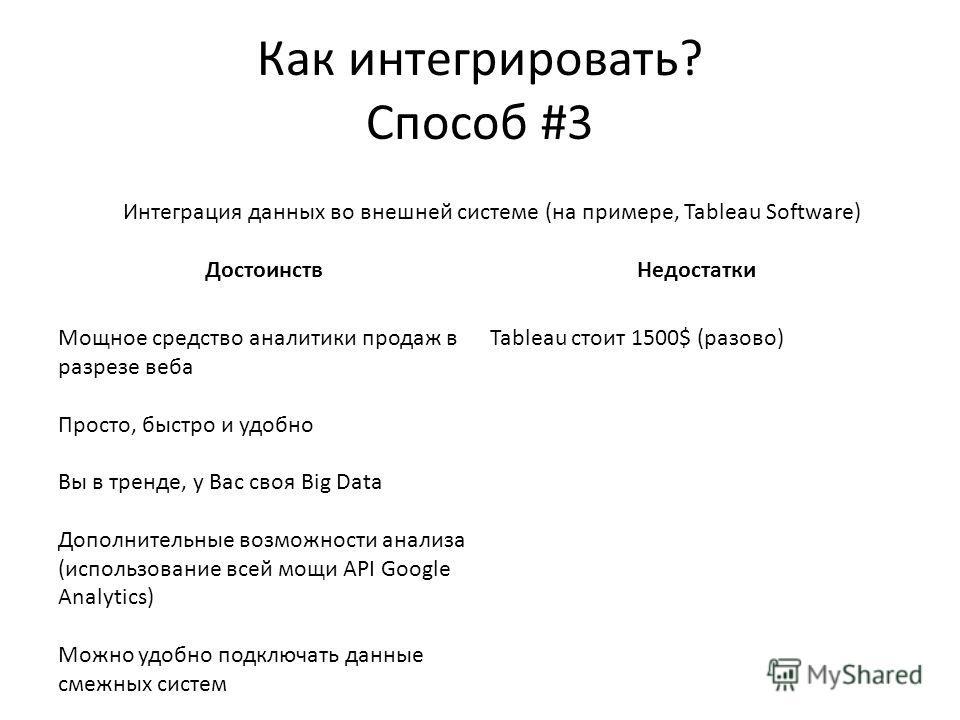 Как интегрировать? Способ #3 Интеграция данных во внешней системе (на примере, Tableau Software) ДостоинствНедостатки Мощное средство аналитики продаж в разрезе веба Просто, быстро и удобно Вы в тренде, у Вас своя Big Data Дополнительные возможности