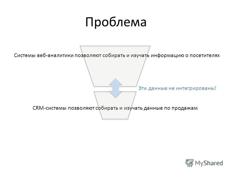 Проблема Системы веб-аналитики позволяют собирать и изучать информацию о посетителях CRM-системы позволяют собирать и изучать данные по продажам Эти данные не интегрированы!