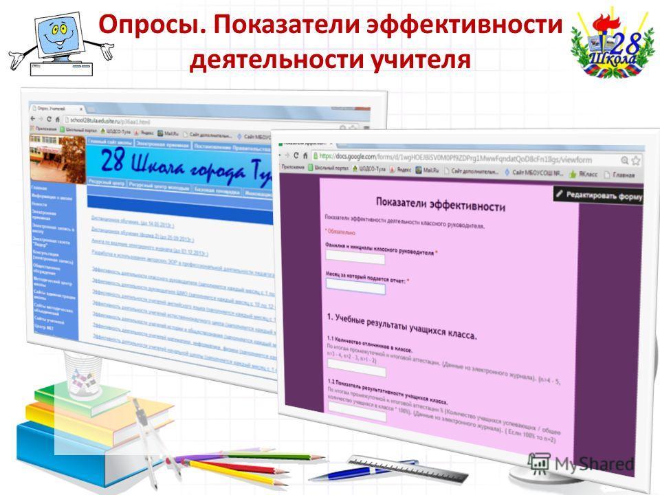 Опросы. Показатели эффективности деятельности учителя
