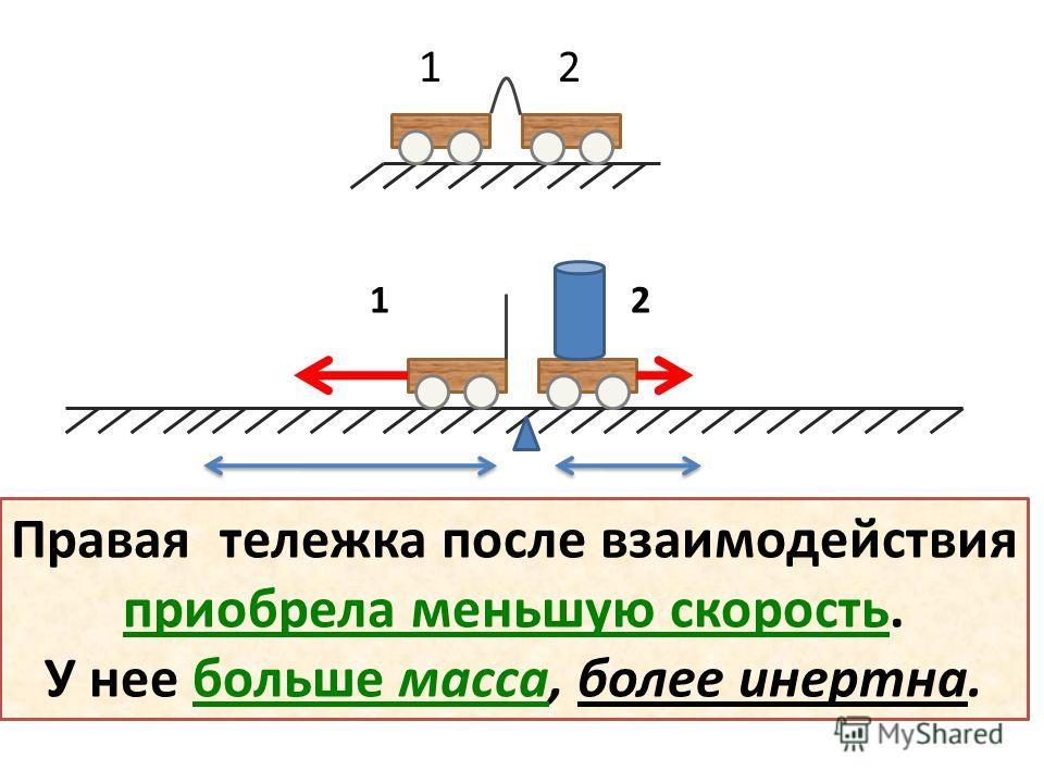 1 2 Правая тележка после взаимодействия приобрела меньшую скорость. У нее больше масса, более инертна.
