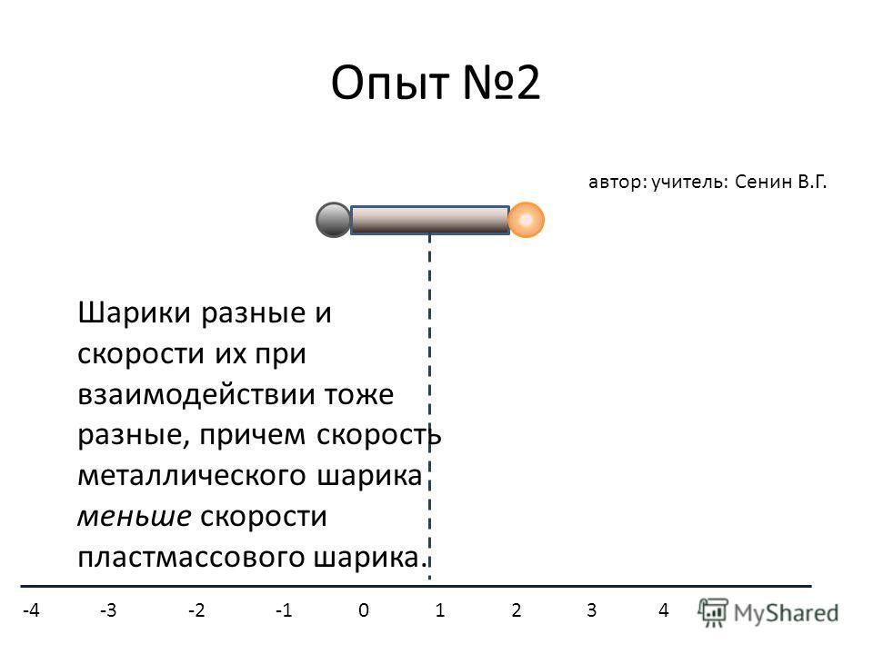 Опыт 2 Шарики разные и скорости их при взаимодействии тоже разные, причем скорость металлического шарика меньше скорости пластмассового шарика. -4 -3 -2 -1 0 1 2 3 4 автор: учитель: Сенин В.Г.