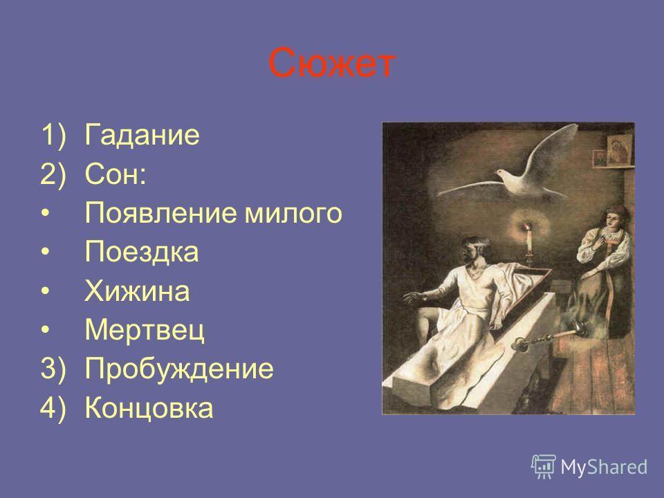 Сюжет 1)Гадание 2)Сон: Появление милого Поездка Хижина Мертвец 3)Пробуждение 4)Концовка