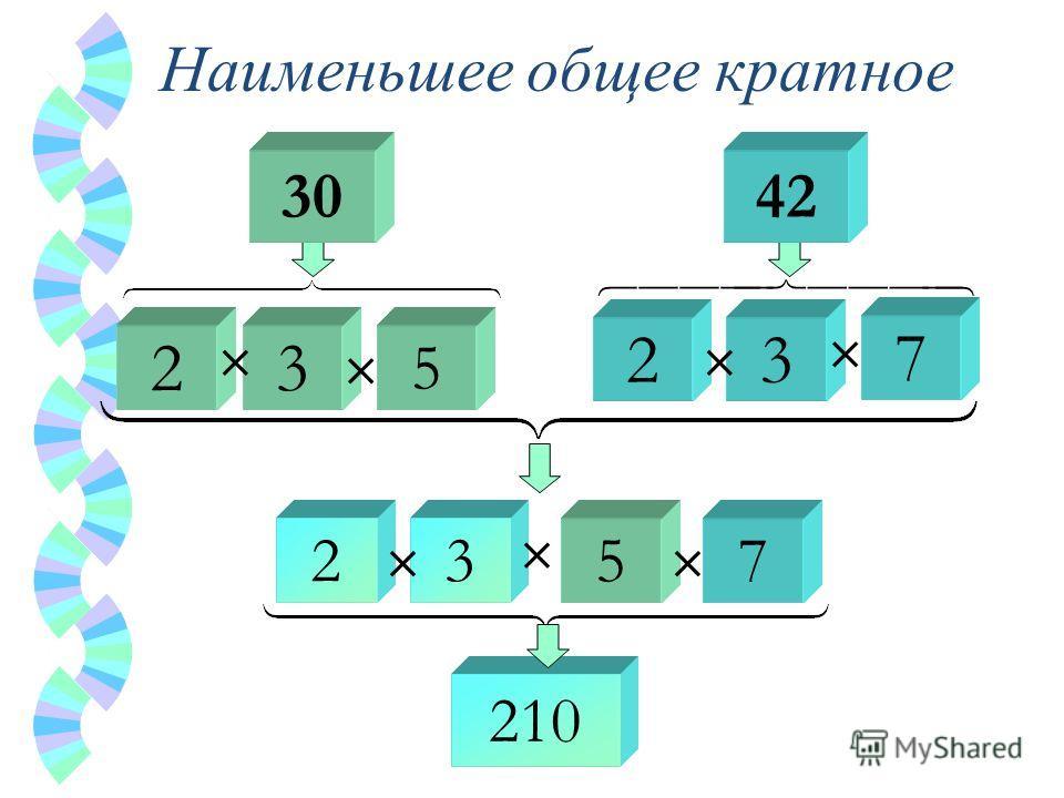 4230 210 23 5 23 7 2357 Наименьшее общее кратное