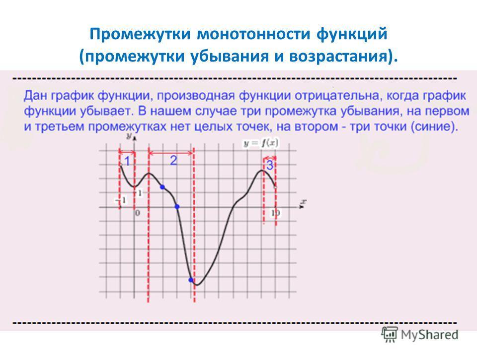 Промежутки монотонности функций (промежутки убывания и возрастания).