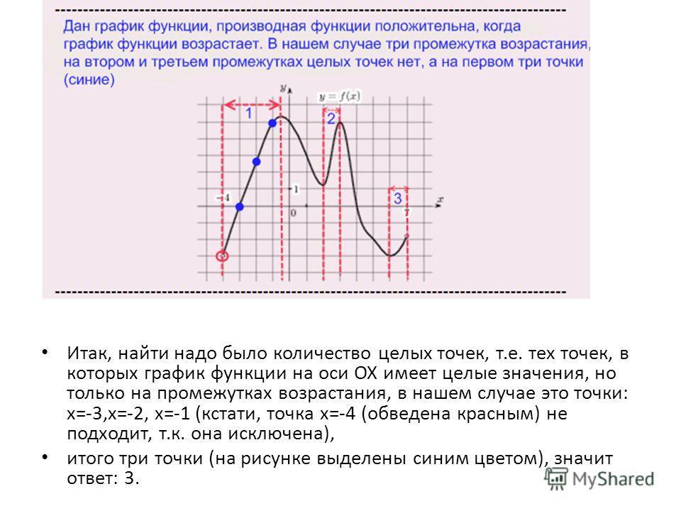 Итак, найти надо было количество целых точек, т.е. тех точек, в которых график функции на оси ОХ имеет целые значения, но только на промежутках возрастания, в нашем случае это точки: х=-3,х=-2, х=-1 (кстати, точка х=-4 (обведена красным) не подходит,
