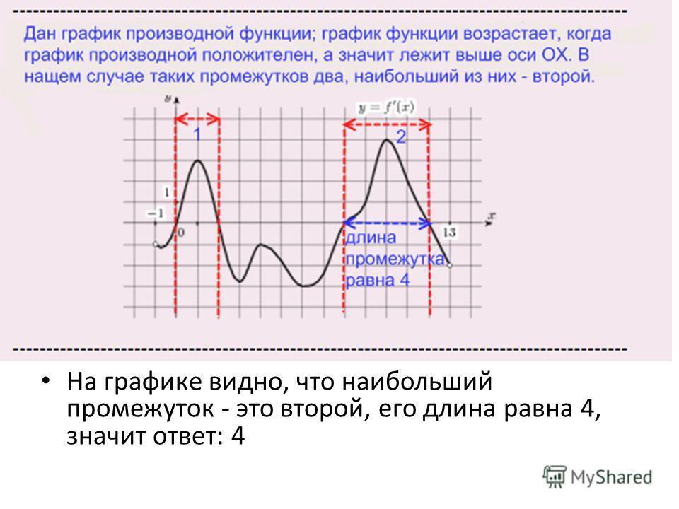 На графике видно, что наибольший промежуток - это второй, его длина равна 4, значит ответ: 4