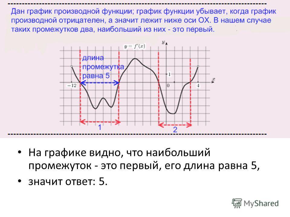 На графике видно, что наибольший промежуток - это первый, его длина равна 5, значит ответ: 5.