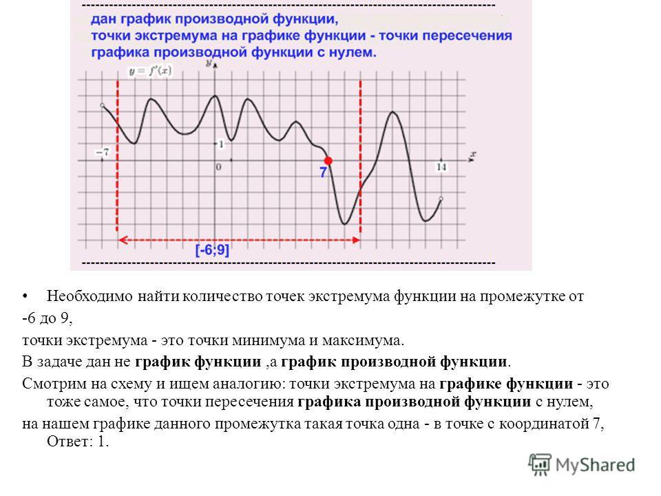 решение Необходимо найти количество точек экстремума функции на промежутке от -6 до 9, точки экстремума - это точки минимума и максимума. В задаче дан не график функции,а график производной функции. Смотрим на схему и ищем аналогию: точки экстремума