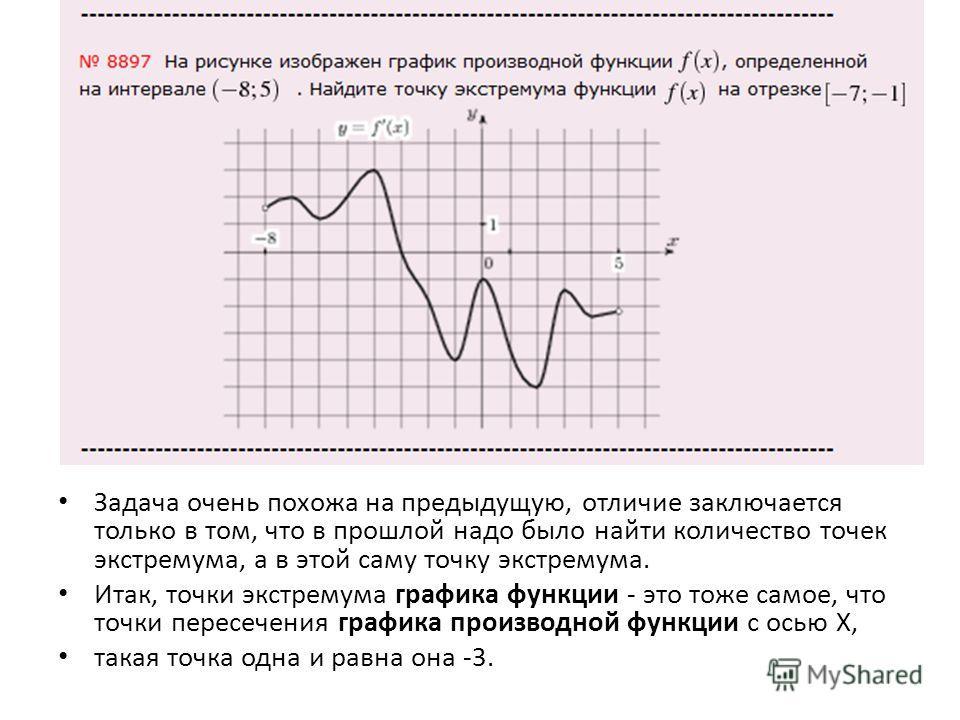 Задача очень похожа на предыдущую, отличие заключается только в том, что в прошлой надо было найти количество точек экстремума, а в этой саму точку экстремума. Итак, точки экстремума графика функции - это тоже самое, что точки пересечения графика про