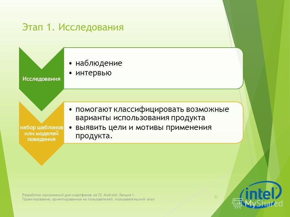 Этап 1. Исследования Исследования наблюдение интервью набор шаблонов или моделей поведения помогают классифицировать возможные варианты использования продукта выявить цели и мотивы применения продукта. Разработка приложений для смартфонов на ОС Andro