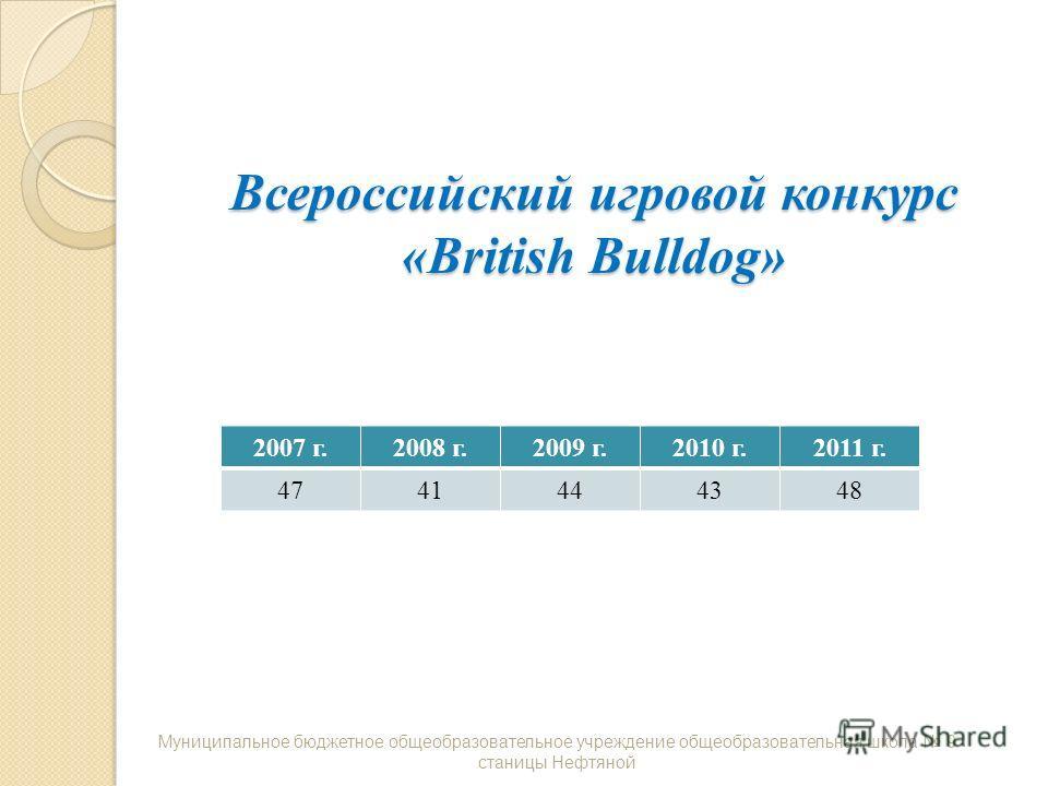 Всероссийский игровой конкурс «British Bulldog» 2007 г.2008 г.2009 г.2010 г.2011 г. 4741444348 Муниципальное бюджетное общеобразовательное учреждение общеобразовательная школа 9 станицы Нефтяной