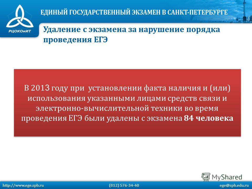 В 201 3 году при установлении факта наличия и (или) использования указанными лицами средств связи и электронно-вычислительной техники во время проведения ЕГЭ были удалены с экзамена 84 человека http://www.ege.spb.ru (812) 576-34-40 ege@spb.edu.ru Уда