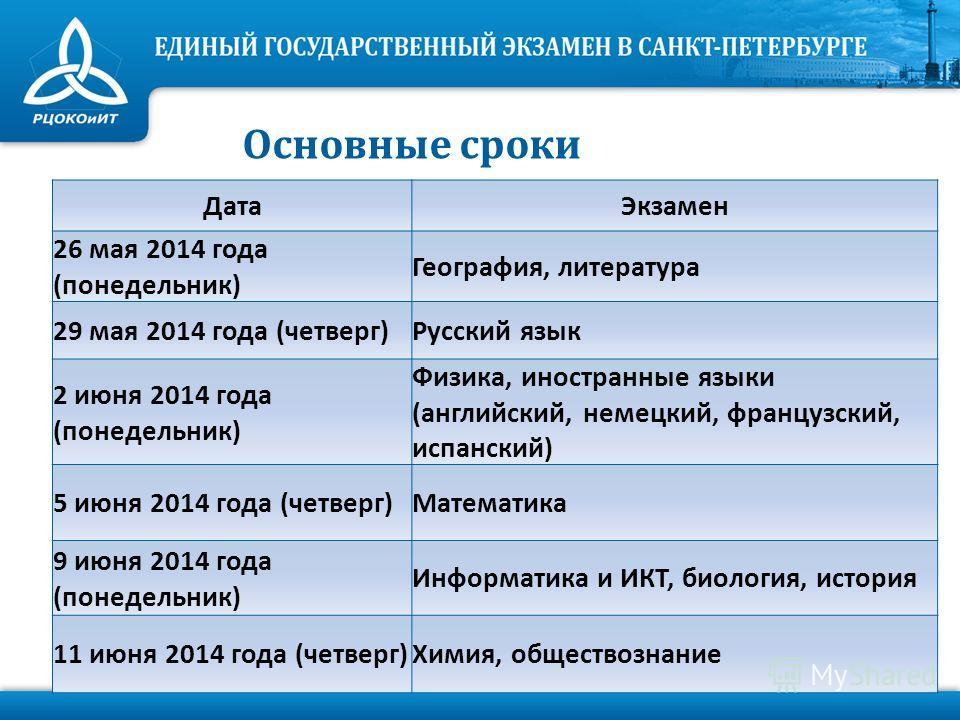 Основные сроки ДатаЭкзамен 26 мая 2014 года (понедельник) География, литература 29 мая 2014 года (четверг)Русский язык 2 июня 2014 года (понедельник) Физика, иностранные языки (английский, немецкий, французский, испанский) 5 июня 2014 года (четверг)М