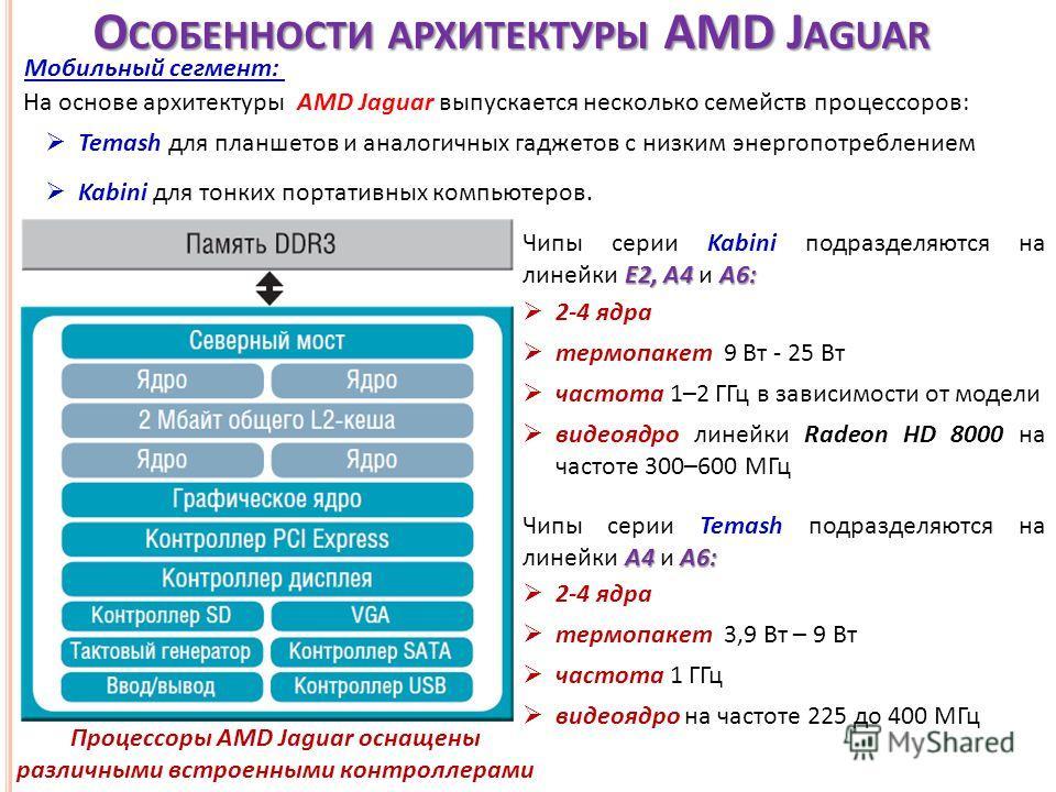 О СОБЕННОСТИ АРХИТЕКТУРЫ AMD J AGUAR На основе архитектуры AMD Jaguar выпускается несколько семейств процессоров: Temash для планшетов и аналогичных гаджетов с низким энергопотреблением Kabini для тонких портативных компьютеров. Процессоры AMD Jaguar