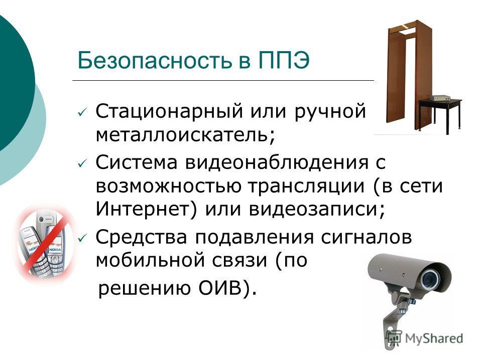 Безопасность в ППЭ Стационарный или ручной металлоискатель; Система видеонаблюдения с возможностью трансляции (в сети Интернет) или видеозаписи; Средства подавления сигналов мобильной связи (по решению ОИВ).