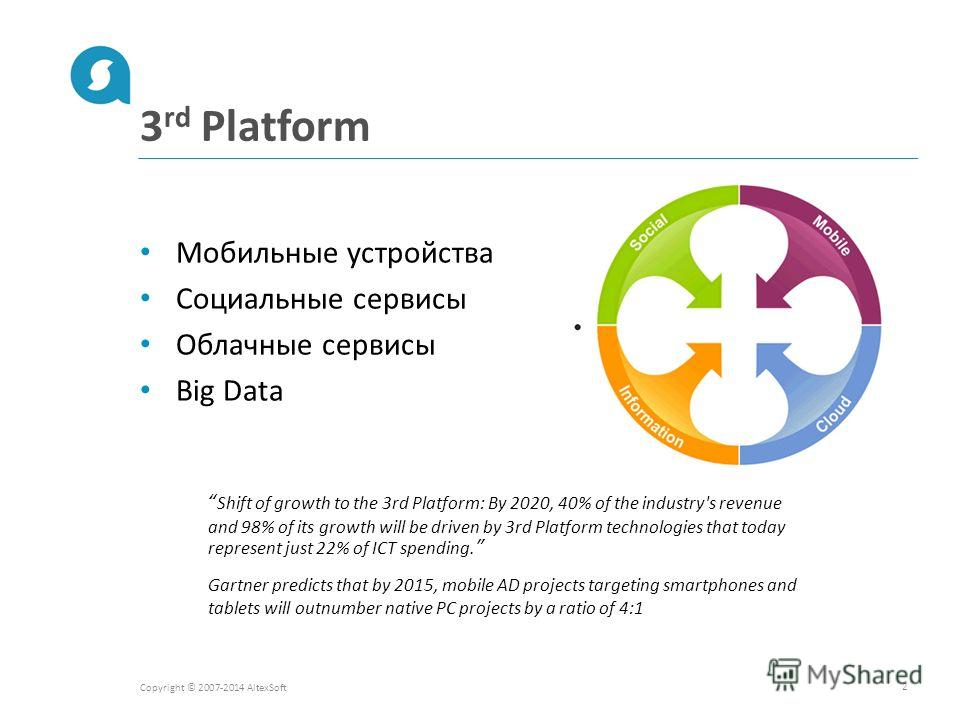 3 rd Platform Copyright © 2007-2014 AltexSoft 2 Мобильные устройства Социальные сервисы Облачные сервисы Big Data Shift of growth to the 3rd Platform: By 2020, 40% of the industry's revenue and 98% of its growth will be driven by 3rd Platform technol