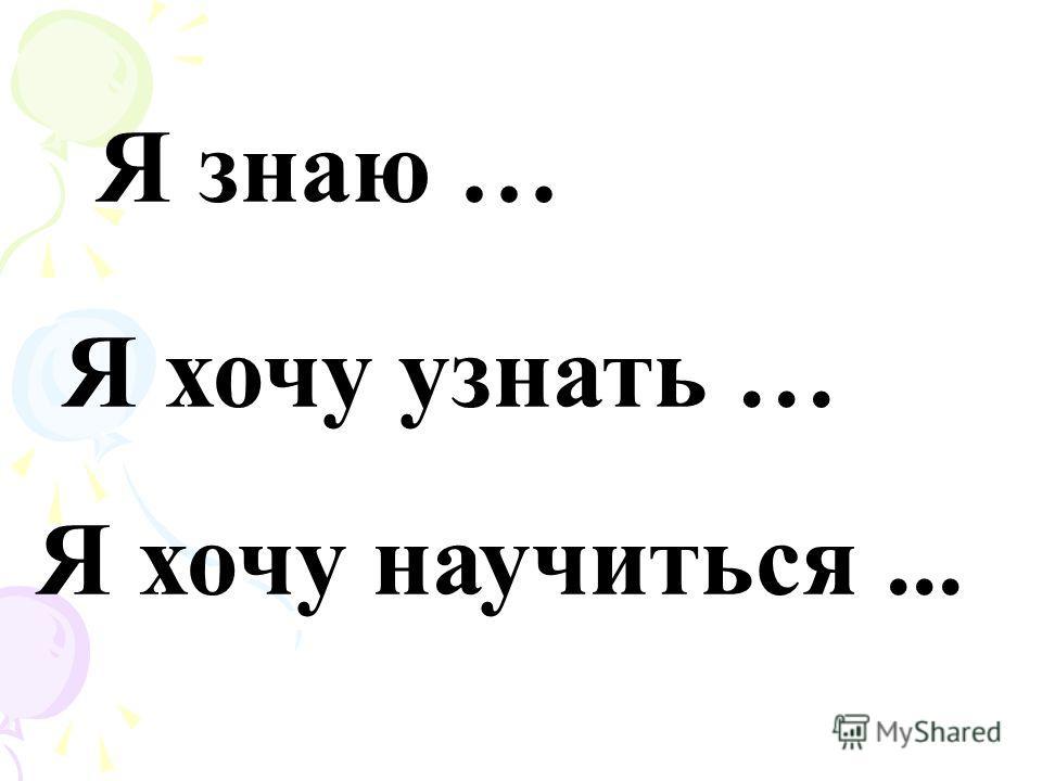 Я знаю … Я хочу узнать … Я хочу научиться...