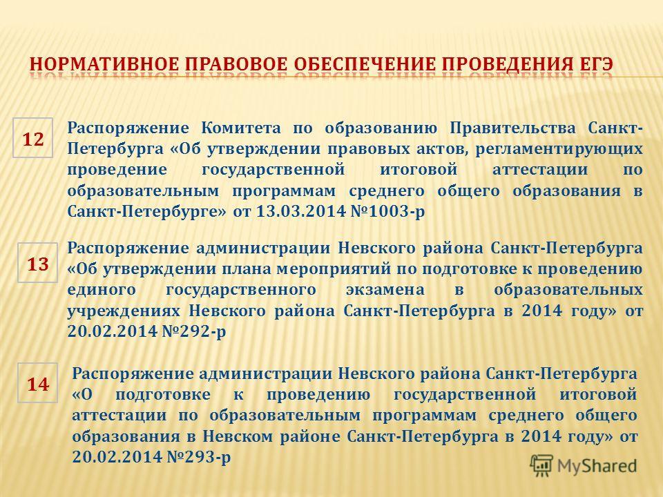 Распоряжение Комитета по образованию Правительства Санкт- Петербурга «Об утверждении правовых актов, регламентирующих проведение государственной итоговой аттестации по образовательным программам среднего общего образования в Санкт-Петербурге» от 13.0