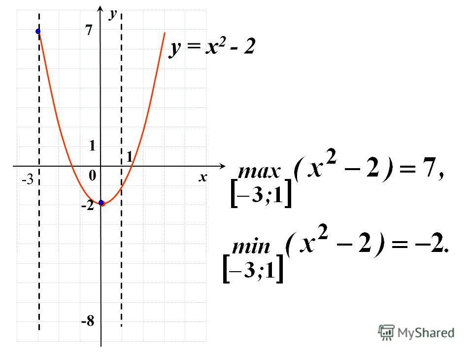 1 0 у = х 2 - 2 -3 1 -8 -2 7 х у