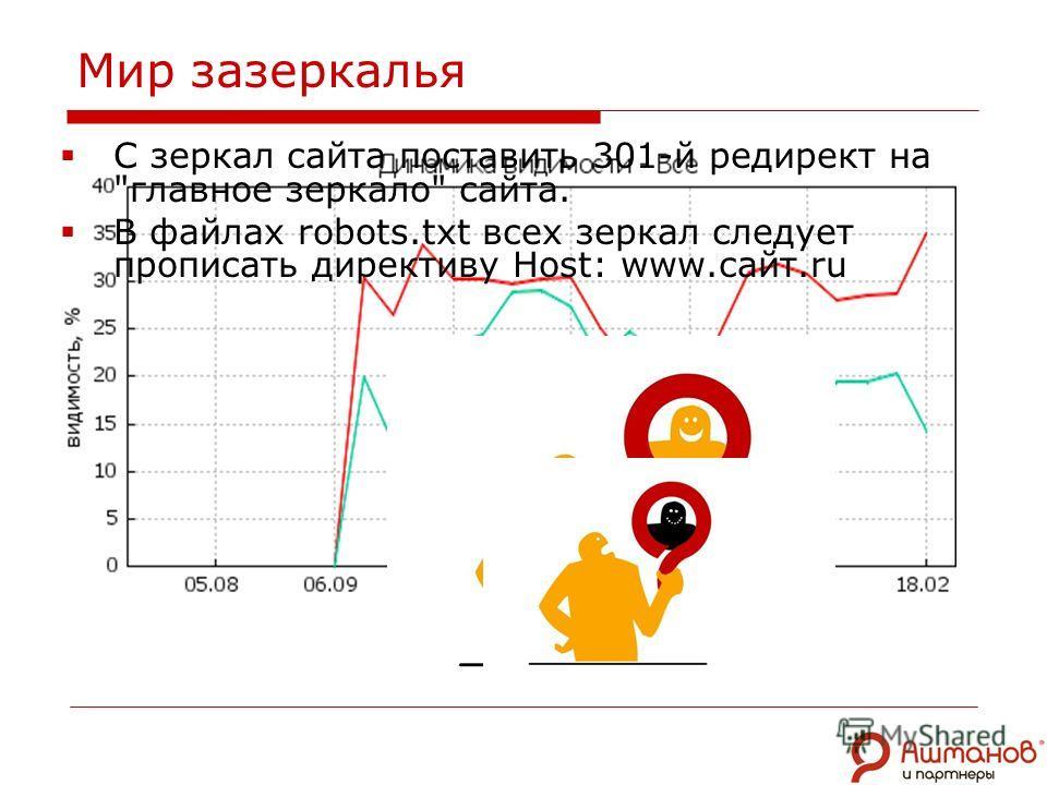С зеркал сайта поставить 301-й редирект на главное зеркало сайта. В файлах robots.txt всех зеркал следует прописать директиву Host: www.сайт.ru