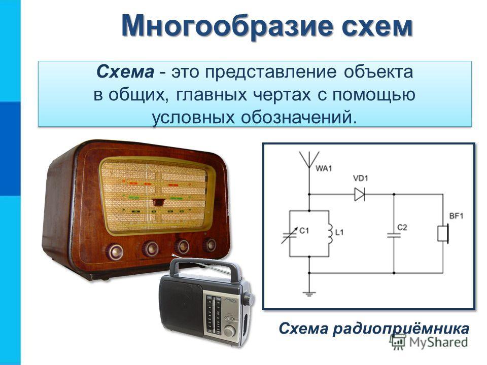 Схема - это представление объекта в общих, главных чертах с помощью условных обозначений. Схема радиоприёмника Многообразие схем