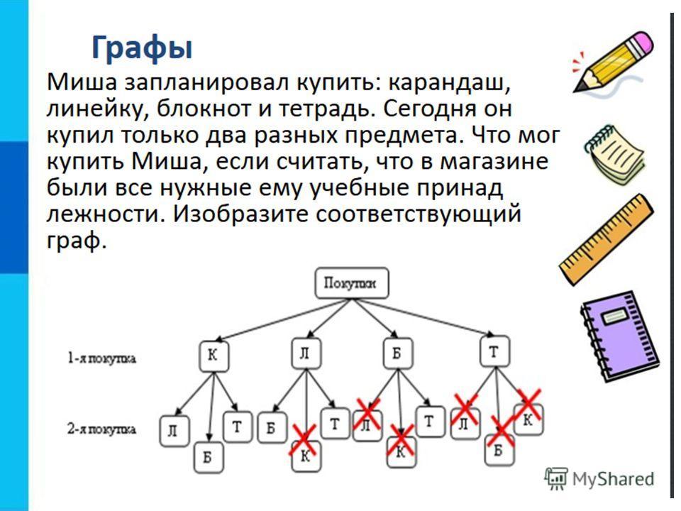Учебник § 13 стр. 96-99 Рабочая тетрадь 157, 160 стр. 138, 141 Домашнее задание