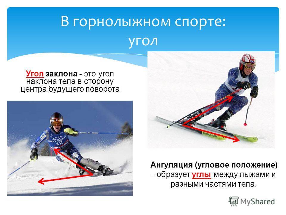 Угол заклона - это угол наклона тела в сторону центра будущего поворота В горнолыжном спорте: угол Ангуляция (угловое положение) - образует углы между лыжами и разными частями тела.