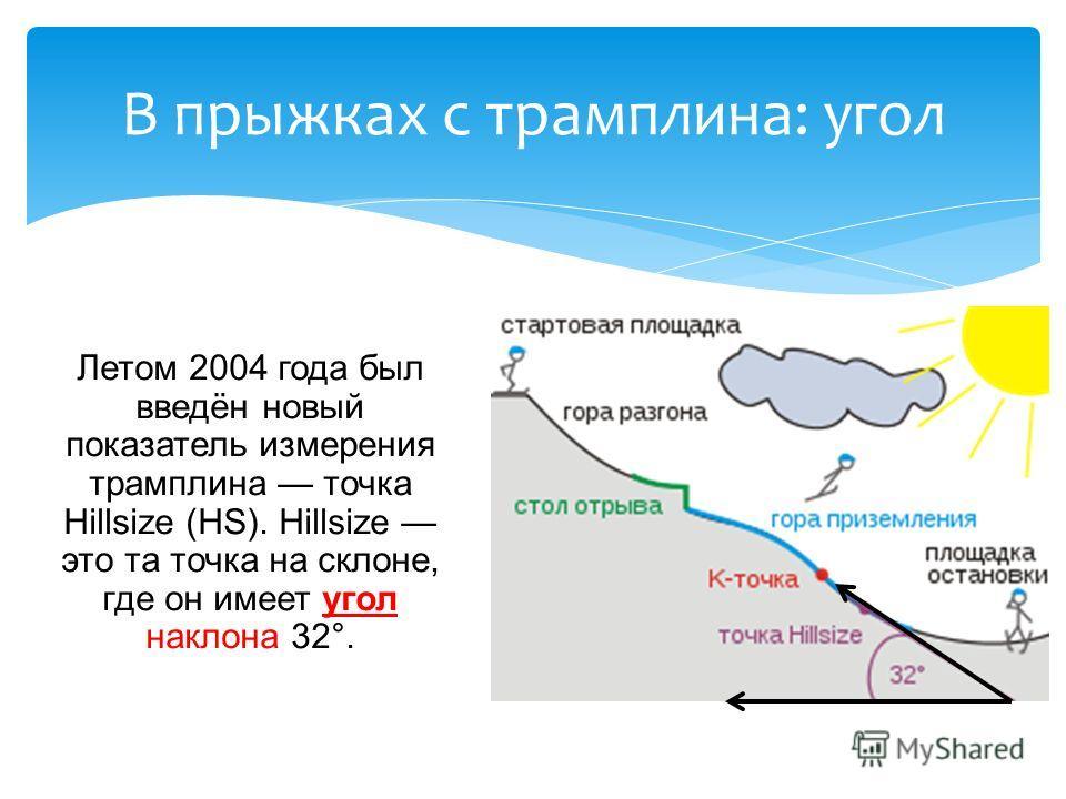 Летом 2004 года был введён новый показатель измерения трамплина точка Hillsize (HS). Hillsize это та точка на склоне, где он имеет угол наклона 32°. В прыжках с трамплина: угол