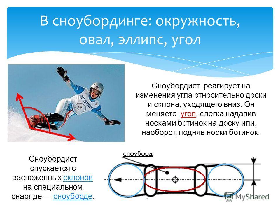 В сноубординге: окружность, овал, эллипс, угол Сноубордист спускается с заснеженных склонов на специальном снаряде сноуборде.склоновсноуборде сноуборд Сноубордист реагирует на изменения угла относительно доски и склона, уходящего вниз. Он меняете уго