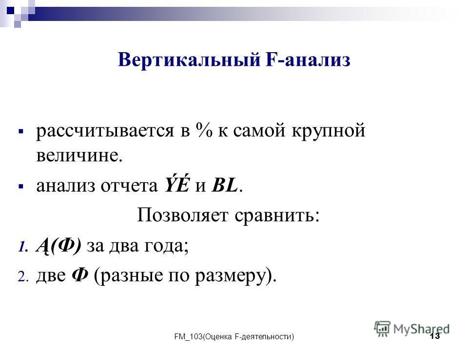FM_103(Оценка F-деятельности)13 Вертикальный F-анализ рассчитывается в % к самой крупной величине. анализ отчета ÝÉ и BL. Позволяет сравнить: 1. Ą(Ф) за два года; 2. две Ф (разные по размеру).