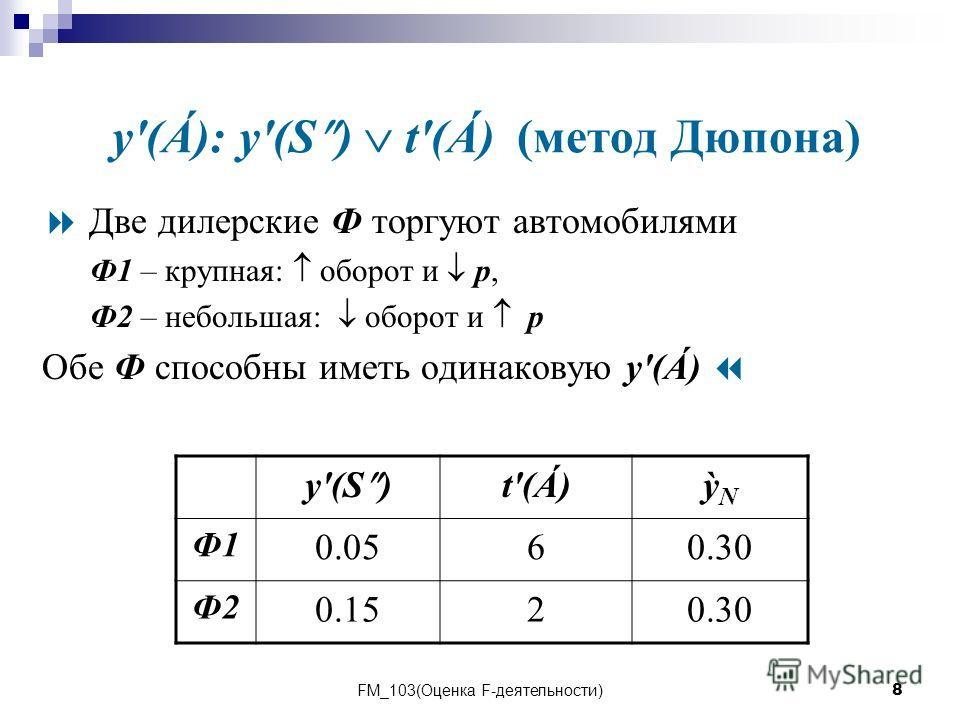 FM_103(Оценка F-деятельности)8 y'(Á): y'(S ) t'(Á) (метод Дюпона) Две дилерские Ф торгуют автомобилями Ф1 – крупная: оборот и р, Ф2 – небольшая: оборот и р Обе Ф способны иметь одинаковую y'(Á) y'(S ) t'(Á)N Ф1 0.0560.30 Ф2 0.1520.30