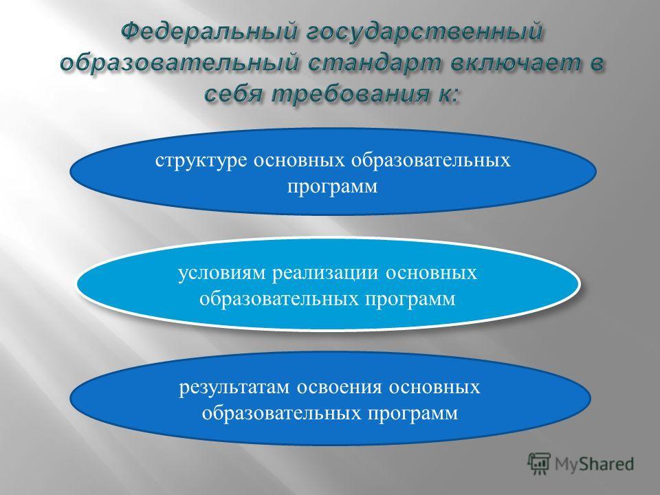 структуре основных образовательных программ результатам освоения основных образовательных программ условиям реализации основных образовательных программ