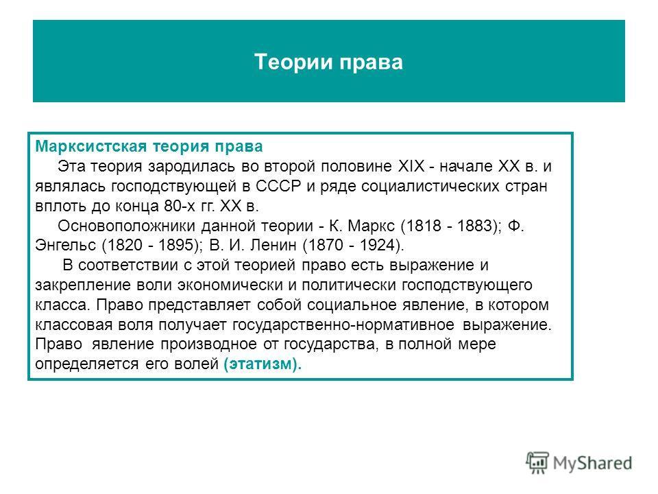 Теории права Марксистская теория права Эта теория зародилась во второй половине XIX - начале XX в. и являлась господствующей в СССР и ряде социалистических стран вплоть до конца 80-х гг. XX в. Основоположники данной теории - К. Маркс (1818 - 1883);