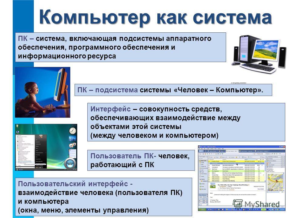 Пользовательский интерфейс - взаимодействие человека (пользователя ПК) и компьютера (окна, меню, элементы управления) ПК – система, включающая подсистемы аппаратного обеспечения, программного обеспечения и информационного ресурса Интерфейс – совокупн