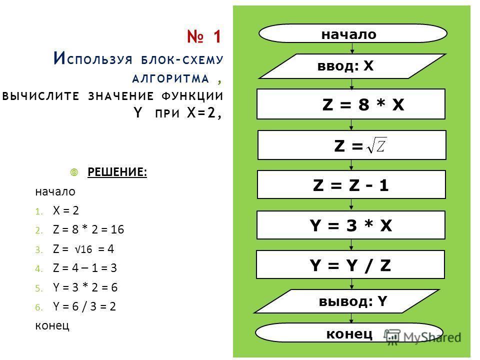 1 И СПОЛЬЗУЯ БЛОК - СХЕМУ АЛГОРИТМА, ВЫЧИСЛИТЕ ЗНАЧЕНИЕ ФУНКЦИИ Y ПРИ X=2, РЕШЕНИЕ: начало 1. X = 2 2. Z = 8 * 2 = 16 3. Z = 16 = 4 4. Z = 4 – 1 = 3 5. Y = 3 * 2 = 6 6. Y = 6 / 3 = 2 конец начало ввод: X вывод: Y конец Z = 8 * X Z = Z - 1 Y = 3 * X Z