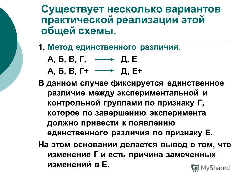 Существует несколько вариантов практической реализации этой общей схемы. 1. Метод единственного различия. А, Б, В, Г, Д, Е А, Б, В, Г+ Д, Е+ В данном случае фиксируется единственное различие между экспериментальной и контрольной группами по признаку