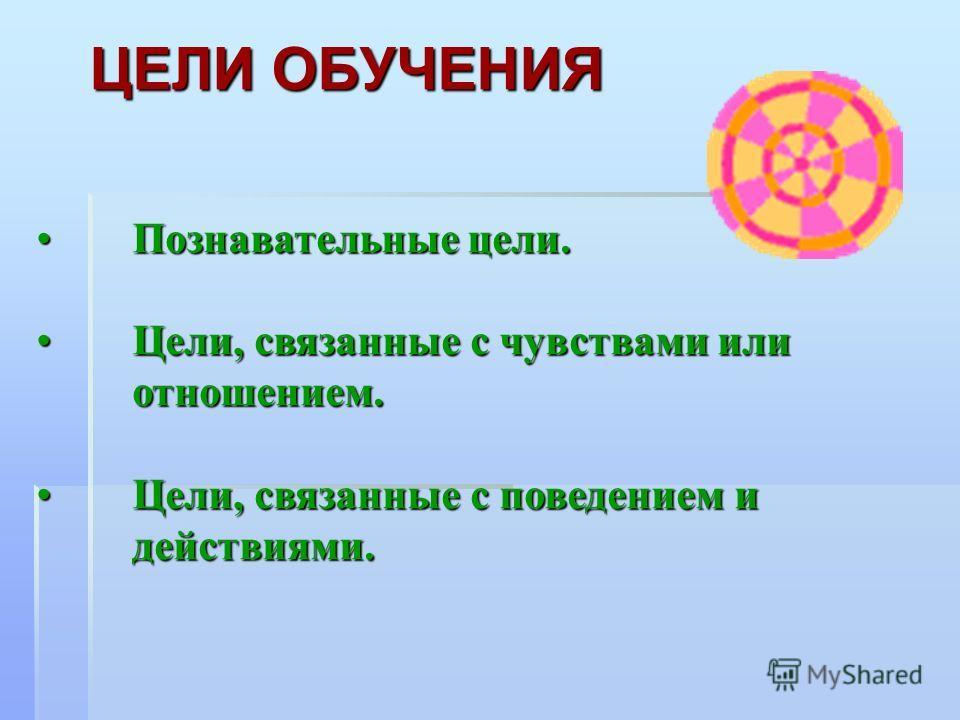 Познавательные цели.Познавательные цели. Цели, связанные с чувствами или отношением.Цели, связанные с чувствами или отношением. Цели, связанные с поведением и действиями.Цели, связанные с поведением и действиями. ЦЕЛИ ОБУЧЕНИЯ