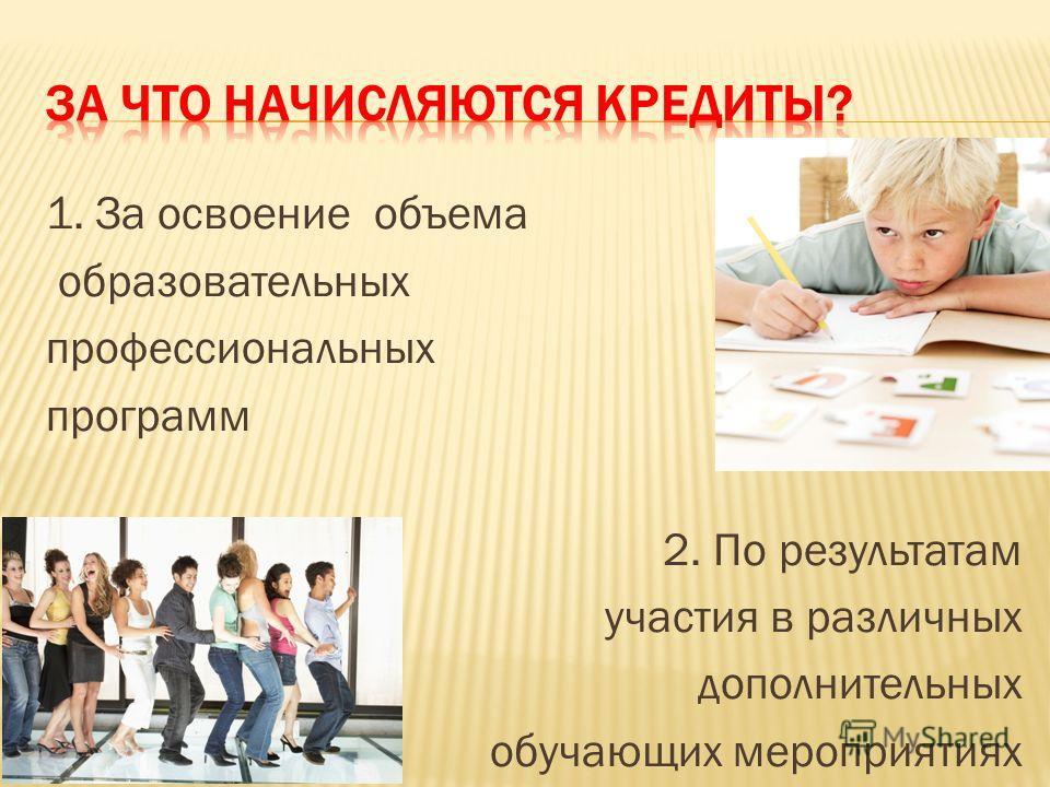 1. За освоение объема образовательных профессиональных программ 2. По результатам участия в различных дополнительных обучающих мероприятиях