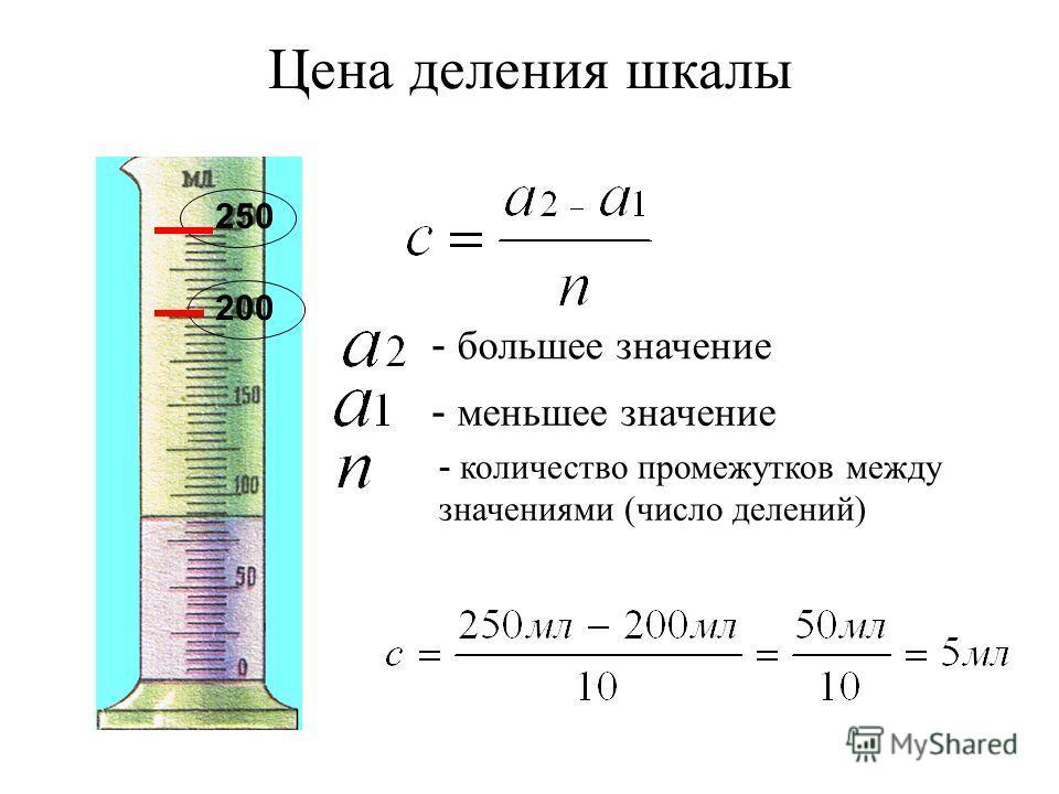 Цена деления шкалы 250 200 - большее значение - меньшее значение - количество промежутков между значениями (число делений)