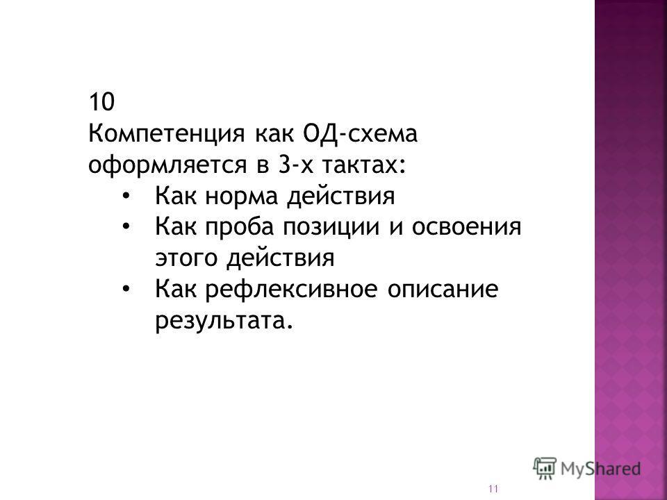 11 10 Компетенция как ОД-схема оформляется в 3-х тактах: Как норма действия Как проба позиции и освоения этого действия Как рефлексивное описание результата.