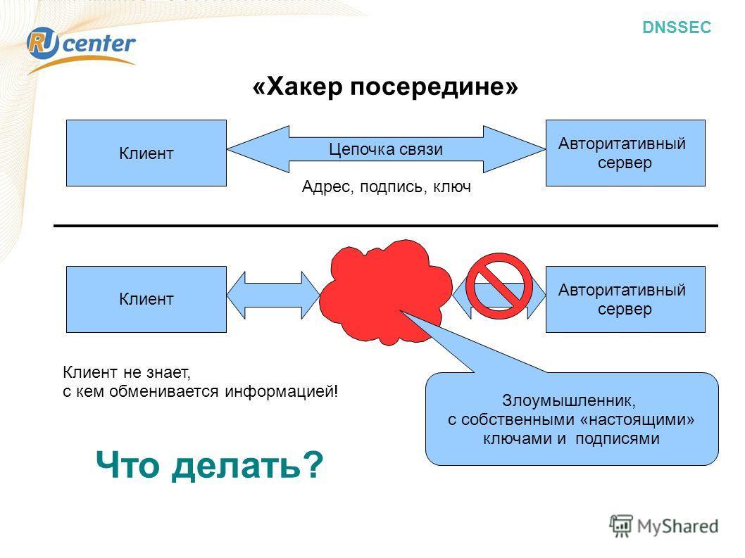 DNSSEC «Хакер посередине» Клиент Авторитативный сервер Цепочка связи Клиент Авторитативный сервер Злоумышленник, с собственными «настоящими» ключами и подписями Что делать? Адрес, подпись, ключ Клиент не знает, с кем обменивается информацией!