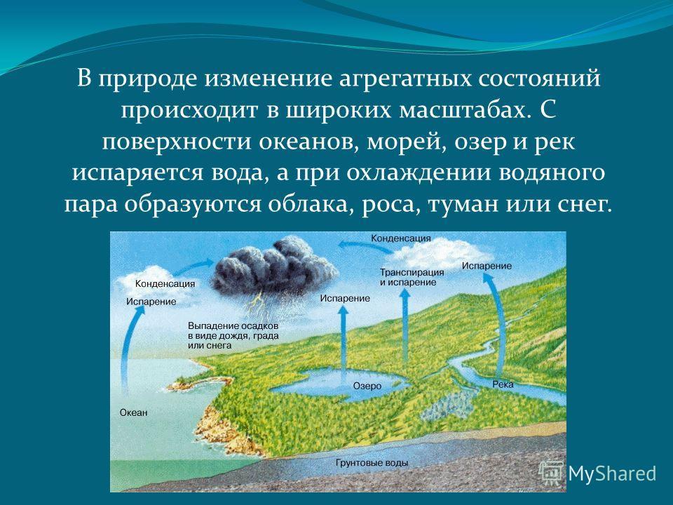 В природе изменение агрегатных состояний происходит в широких масштабах. С поверхности океанов, морей, озер и рек испаряется вода, а при охлаждении водяного пара образуются облака, роса, туман или снег.