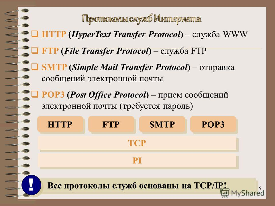 Протокол TCP/IP (1974) TCP (Transmission Control Protocol) файл делится на пакеты размером не более 1,5 Кб пакеты передаются независимо друг от друга в месте назначения пакеты собираются в один файл IP (Internet Protocol) определяет наилучший маршрут