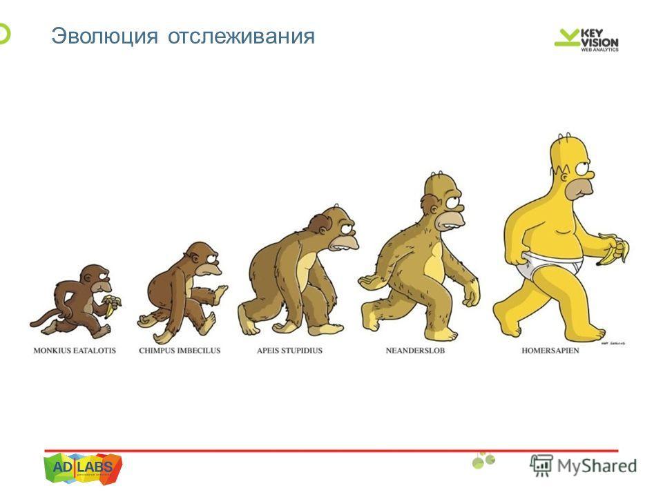 Эволюция отслеживания