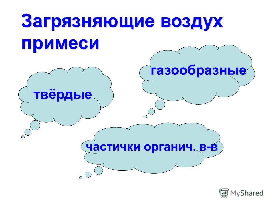 твёрдые газообразные частички органич. в-в Загрязняющие воздух примеси