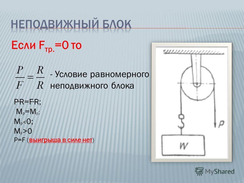 Если F тр. =0 то - Условие равномерного неподвижного блока PR=FR; M P =M F ; M P < 0; M F >0 P=F (выигрыша в силе нет)