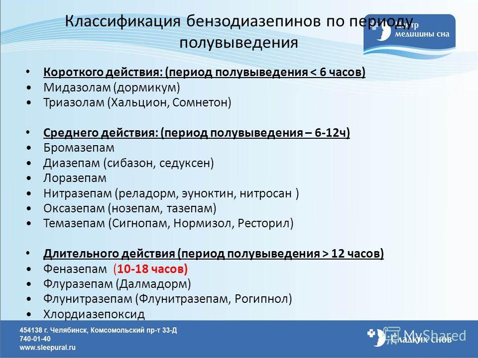 Классификация бензодиазепинов по периоду полувыведения Короткого действия: (период полувыведения < 6 часов) Мидазолам (дормикум) Триазолам (Хальцион, Сомнетон) Среднего действия: (период полувыведения – 6-12ч) Бромазепам Диазепам (сибазон, седуксен)